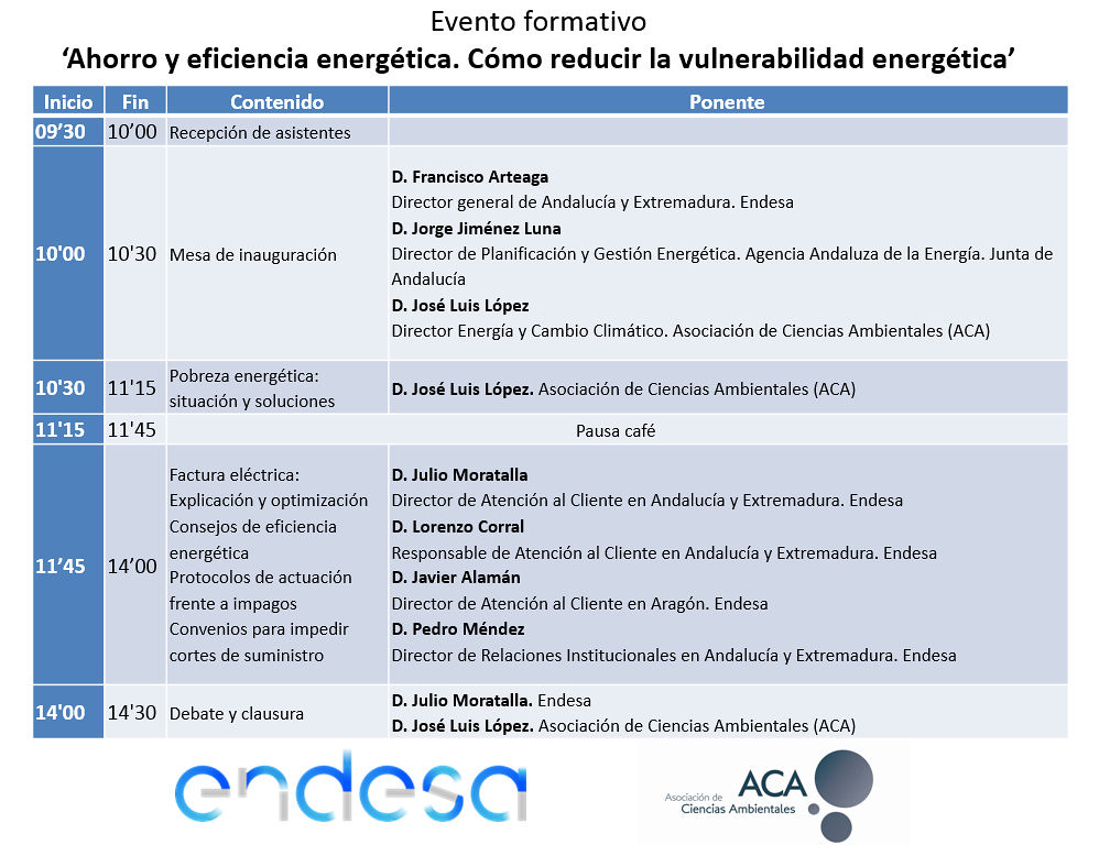 Ahorro y eficiencia energética  Cómo reducir la vulnerabilidad energética