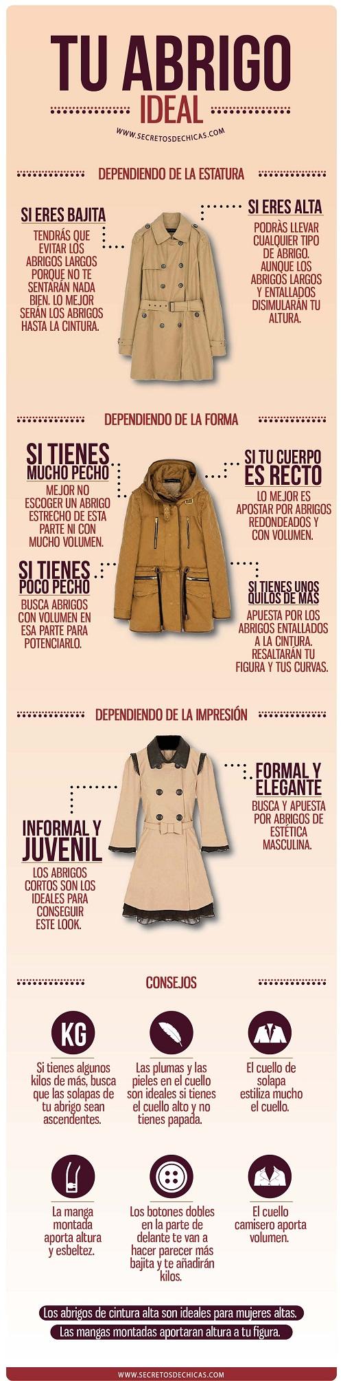 escoger-abrigo-ideal-cuerpo-infografia