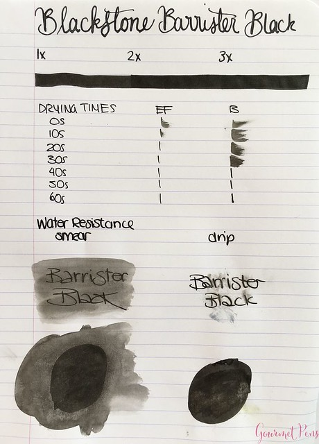 Ink Shot Review Blackstone Barrister Black @AppelboomLaren 2