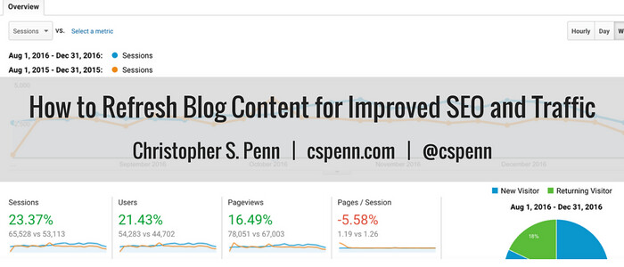 How to Refresh Blog Content for Improved SEO and Traffic.png