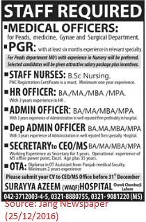 Hospital-SurayaAzeem-jobs