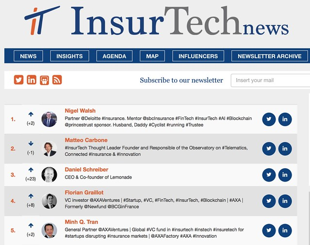 Insurtech News - Top 50 Influencers in 2016