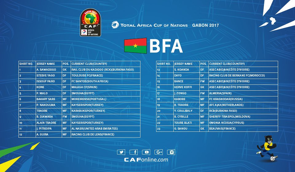 AFCON Burkina Faso Squad