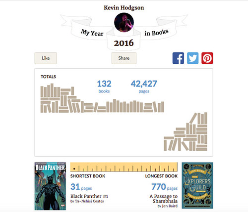 My Year in Books 2016