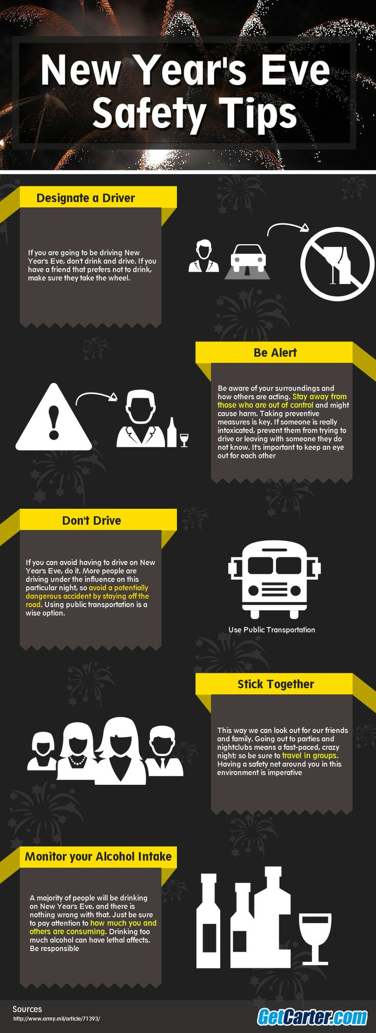 Safety Tips for New Years Eve