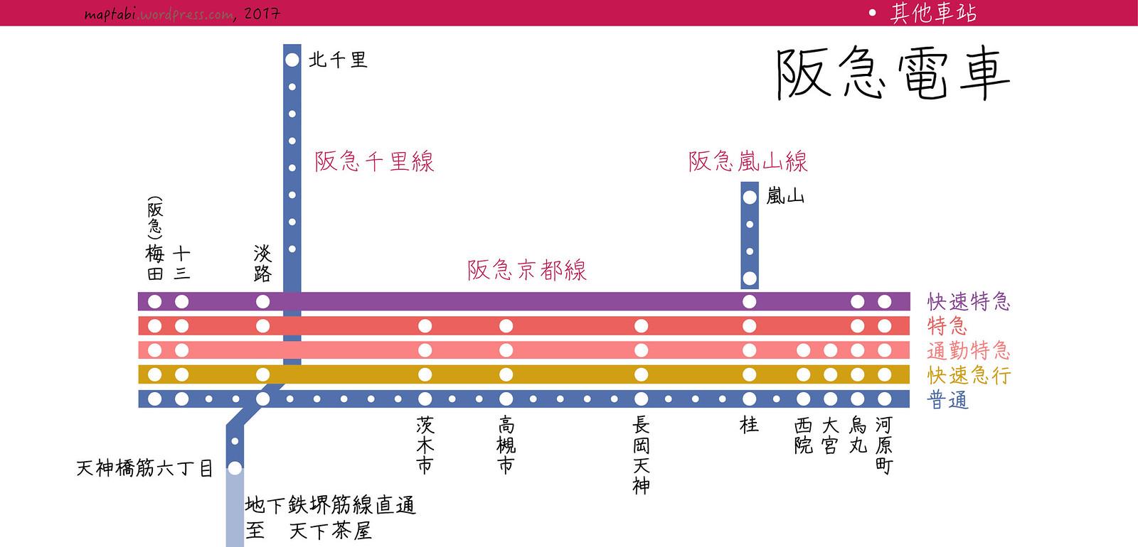 hankyu_kyoto_line