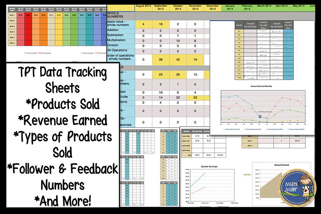 Plan, Focus, and Move Forward with Your TPT Store; TpT Data Tracking Sheets