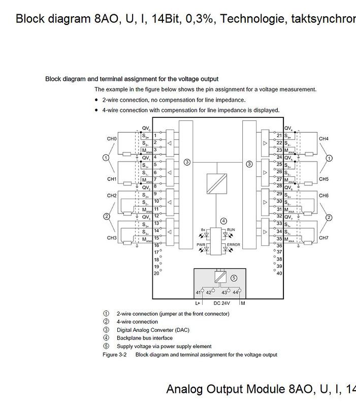 siemens s7 1500 plc wiring diagram diy enthusiasts wiring diagrams u2022 rh broadwaycomputers us