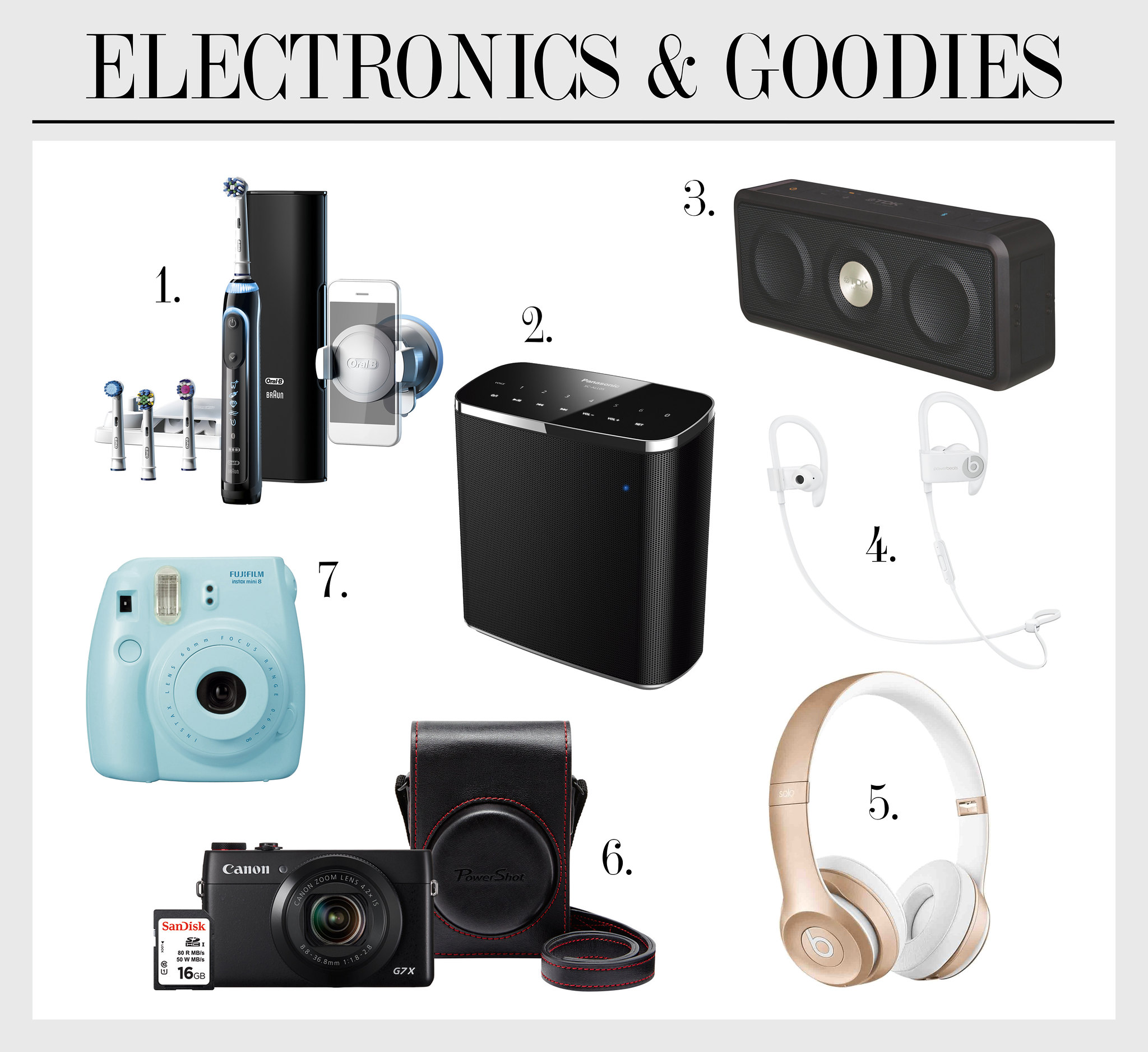 ELCTRONICS AND GOODIES
