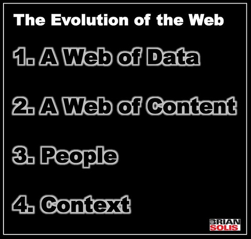 The Evolution of the Web | by b_d_solis