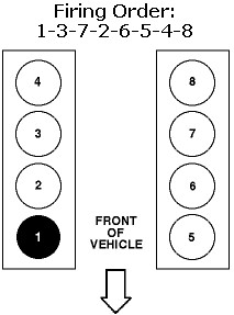 V8 Engine Firing Order