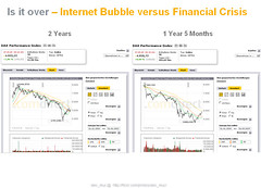 Internet Bubble versus Subprime Crisis - Is it over after 2 years? | by alec_muc