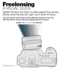Freelensing Guide by lukeroberts