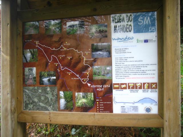 Panel Ruta Veiga do Mandeo