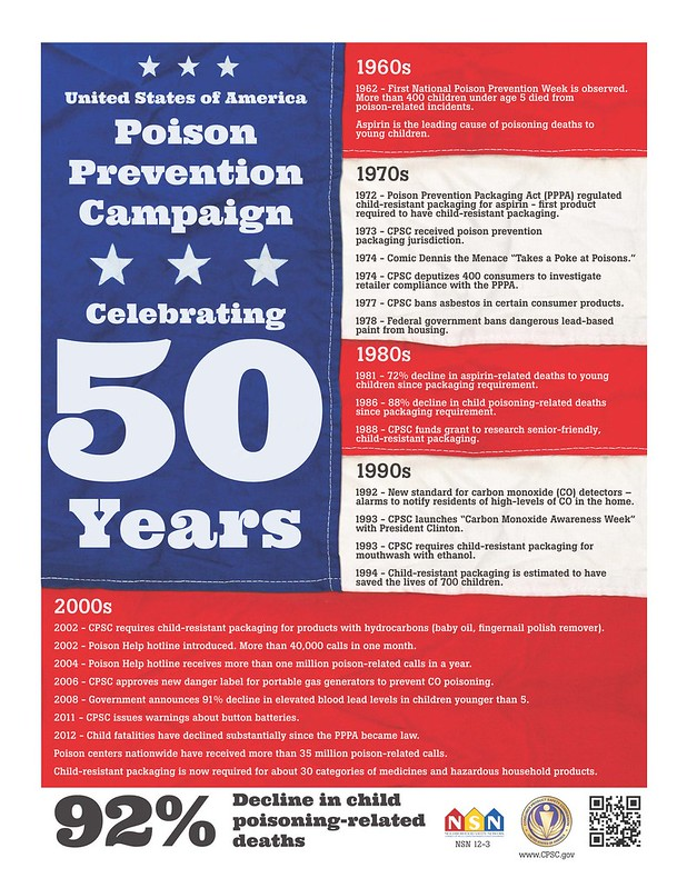 Poison Prevention Campaign Celebrates 50 Years