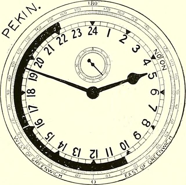 "Image from page 64 of ""Time and its measurement"" (1909)"