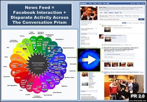 Facebook News Feed = Social Lifestream aka ActivityStream | by b_d_solis