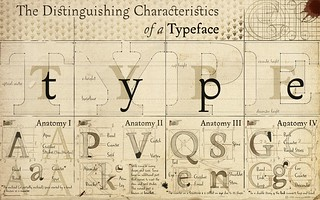 The Characteristics of a Typeface (for widescreen displays) | by arnoKath