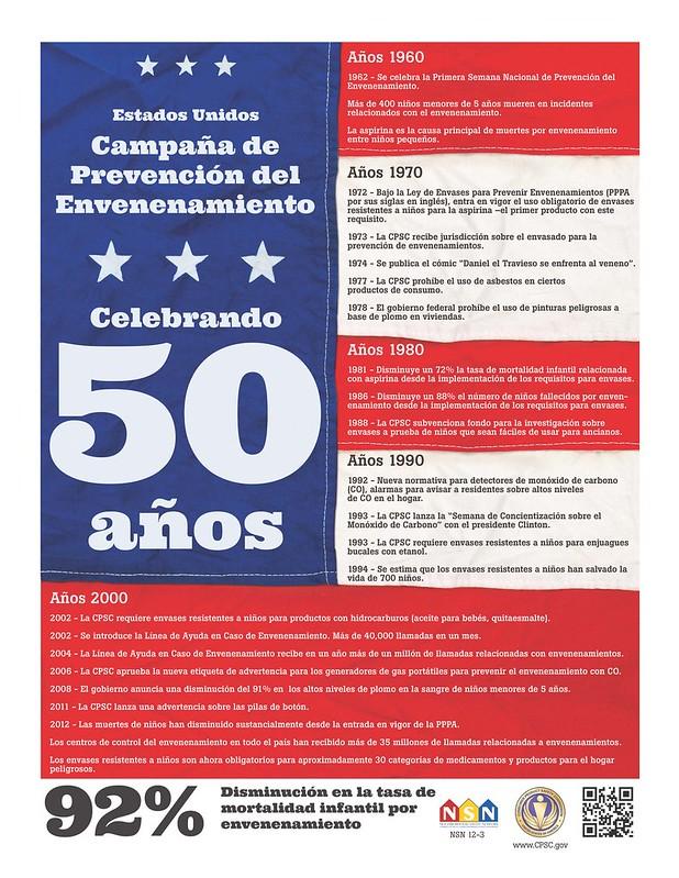 Campaña de prevención del envenenamiento: celebrando 50 años
