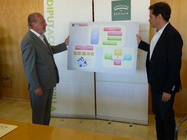 27/08/2014 Plan Supera Sostenibilidad