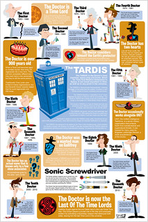 REVISED Doctor Who Infographic | by bob canada