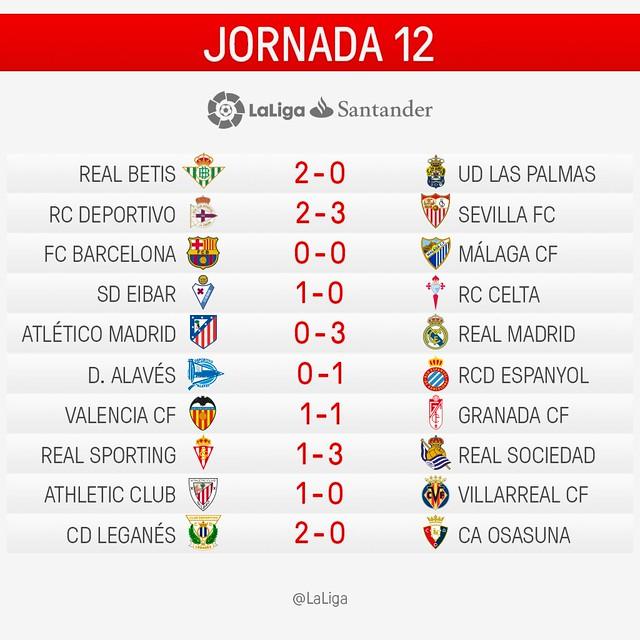 La Liga (Jornada 12): Resultados