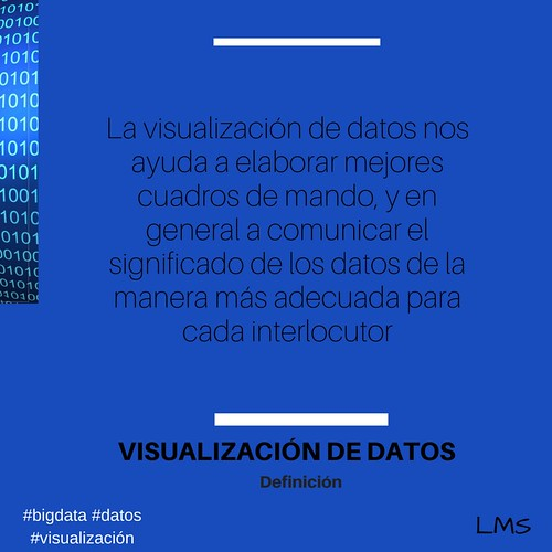 La visualización de datos