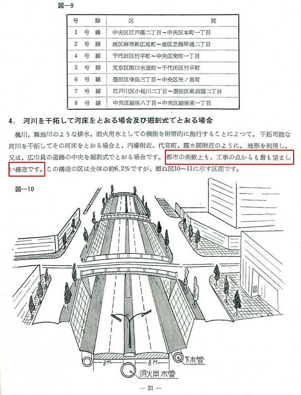 東京都市高速道路の建設について (22)