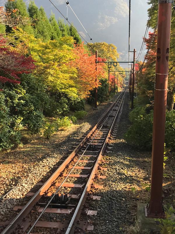 箱根登山鉄道 公園上駅