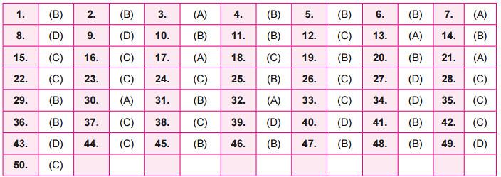 NSO Answer Key 2016 for Set B - Class 7