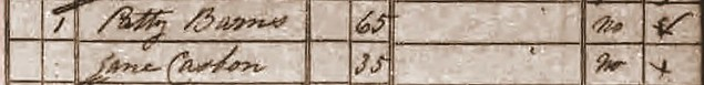 Jane Casbon b 1803 Royston 1841 census Meld