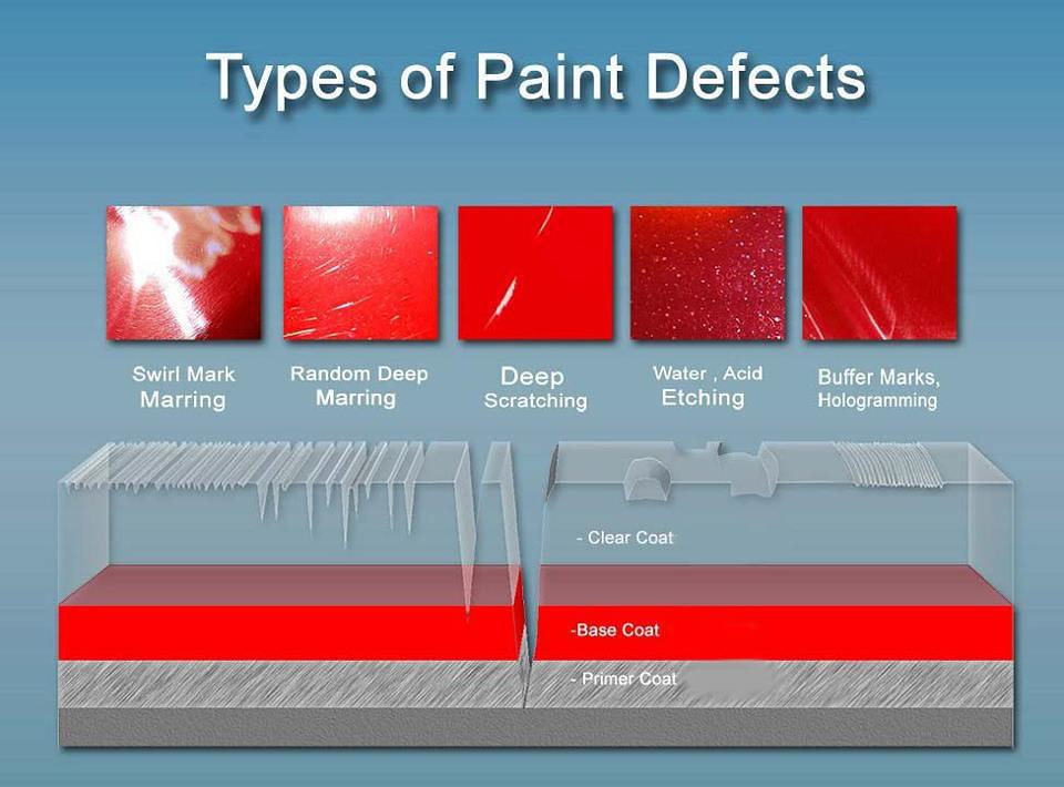 Paint Correction Services In New Jersey Detailer S Domain