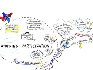feedback graphic from erasmus+ widening participation workshop