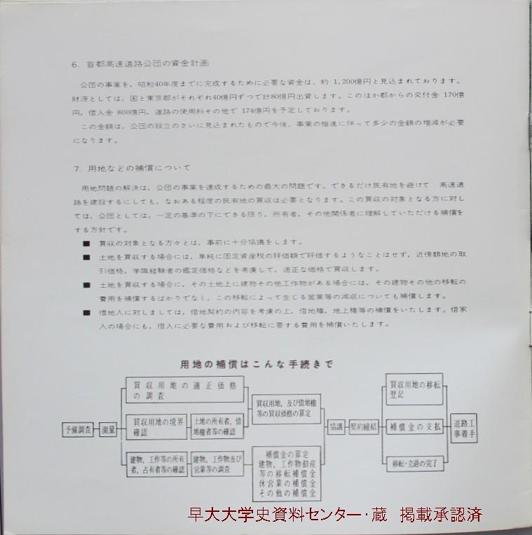 首都高速道路公団事業のあらまし  (31)