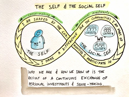 The Self and the Social Self