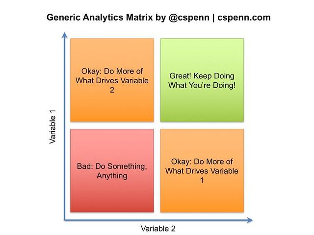analytics matrix.png