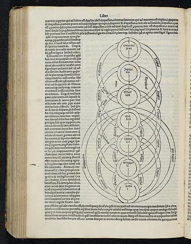 Cicero, Marcus Tullius: Orator - Woodcut diagram