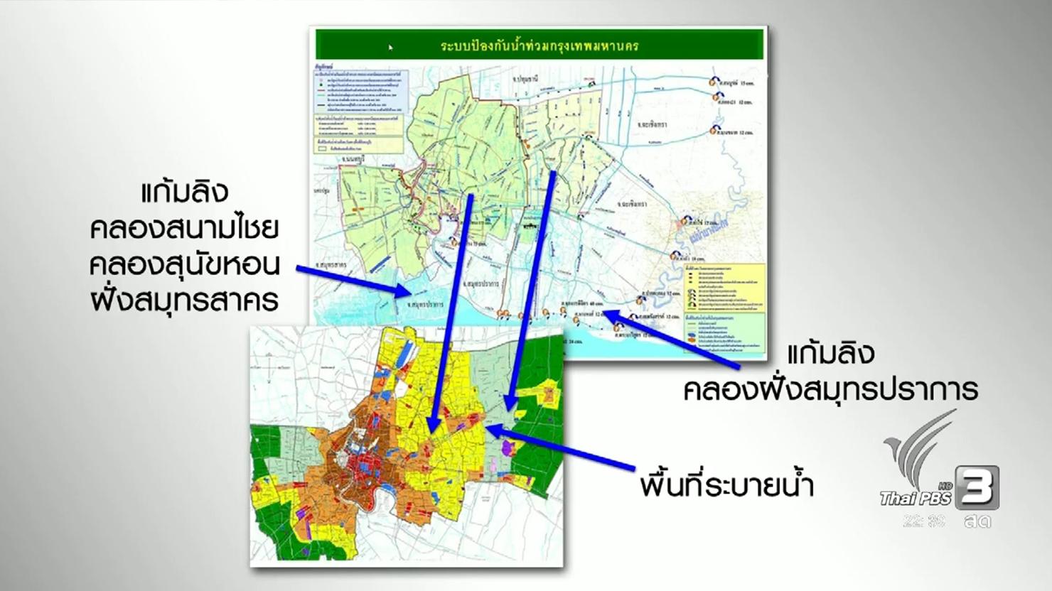 คิดยกกำลัง 2 : ทฤษฏีการแก้ไขปัญหาน้ำท่วมกรุงเทพมหานครอันเนื่องมาจากพระราชดำริ