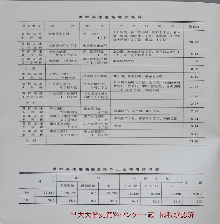 首都高速道路公団事業のあらまし  (25)