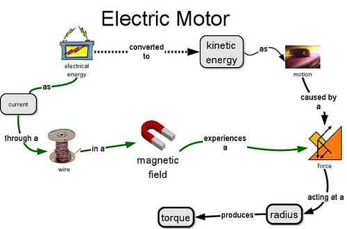 Electric Circuit Definition For Kids