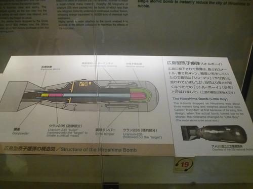 jp16-hiroshima-1945-Musee (1)