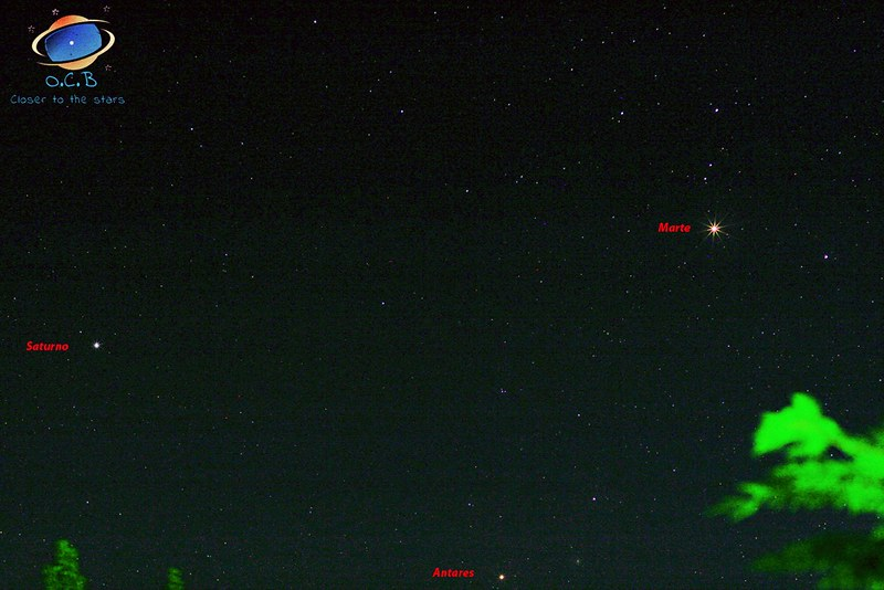 Objects in Scorpius:sat_mars_antar