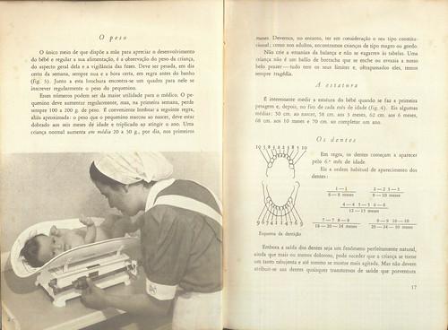 Às Jovens Mães, 1960s - 8
