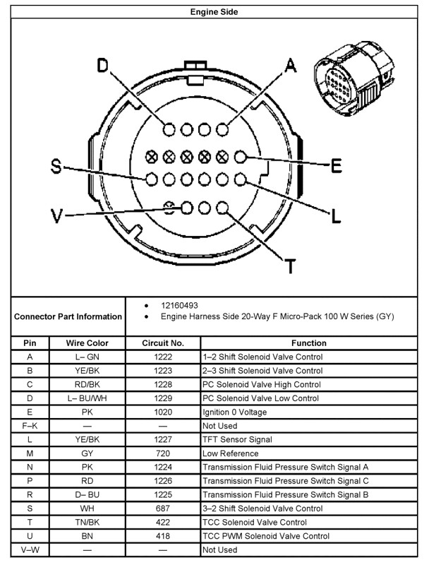 Mechanically Control electronic transmission | NastyZ28.com on 4l60e transmission valve body diagram, 2006 mazda 5 transmission shift solenoids diagram, 4l80e transmission wiring diagram, chevy 4l60e transmission diagram, 4l80 automatic transmission wiring diagram, 4l60e transmission shift valve breakdown diagram, 4l60e transmission tcc solenoid,