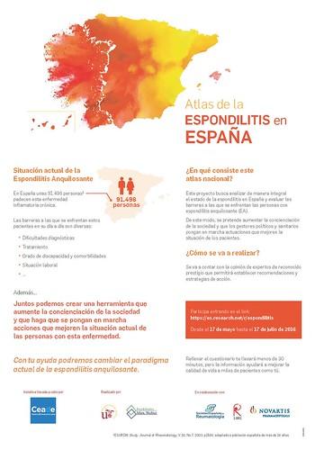 Póster Espondilitis en España