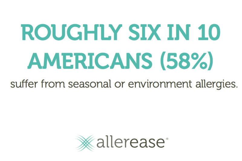 allerease-statistics-allergy