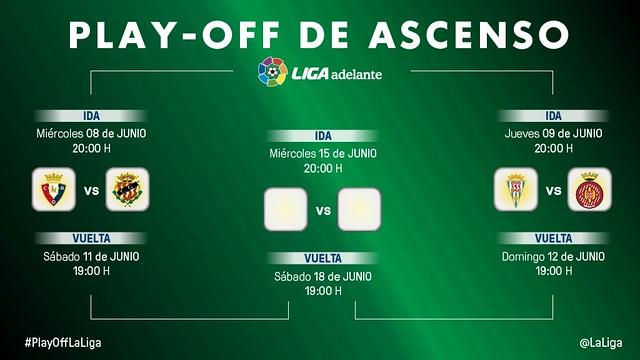 Liga Adelante: Play-Off de Ascenso