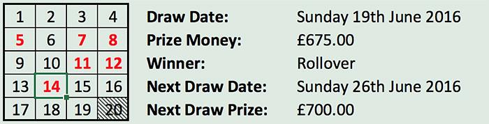 Lottery 19 June