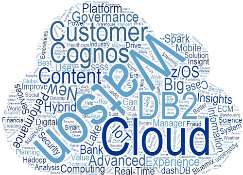 IBM World of Watson 2016 Session Title Word Cloud