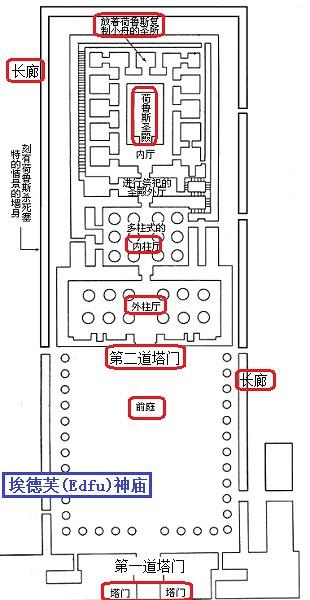 5_3_GD-EG-Edfou-map_zh-hans